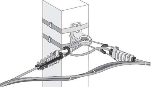 Крепление провода СИП к опоре с помощью линейной арматуры